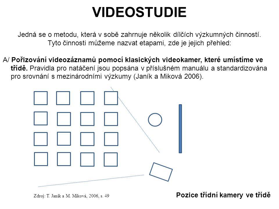 Pozice třídní kamery ve třídě