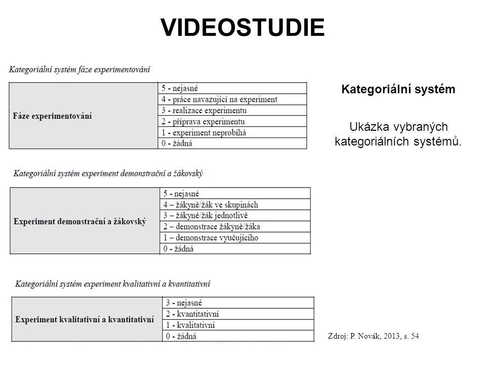 Ukázka vybraných kategoriálních systémů.
