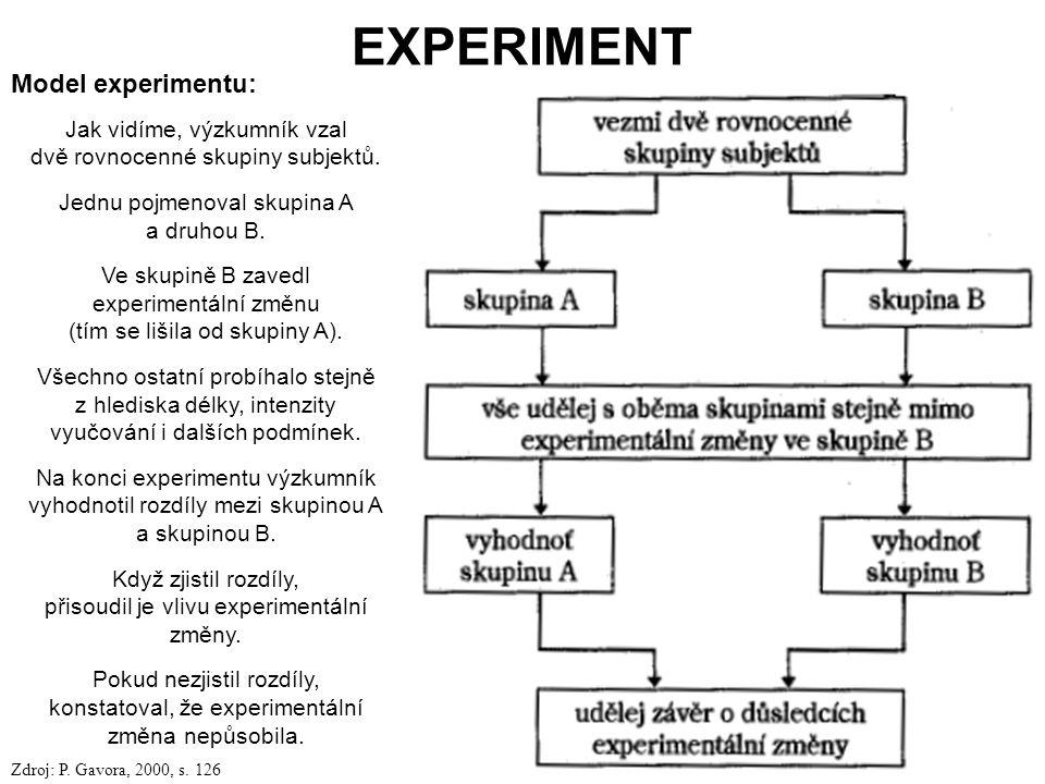 EXPERIMENT Model experimentu: Jak vidíme, výzkumník vzal