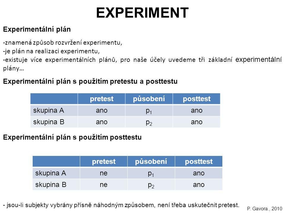 EXPERIMENT Experimentální plán znamená způsob rozvržení experimentu,