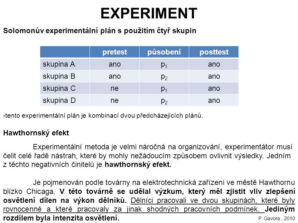EXPERIMENT Solomonův experimentální plán s použitím čtyř skupin