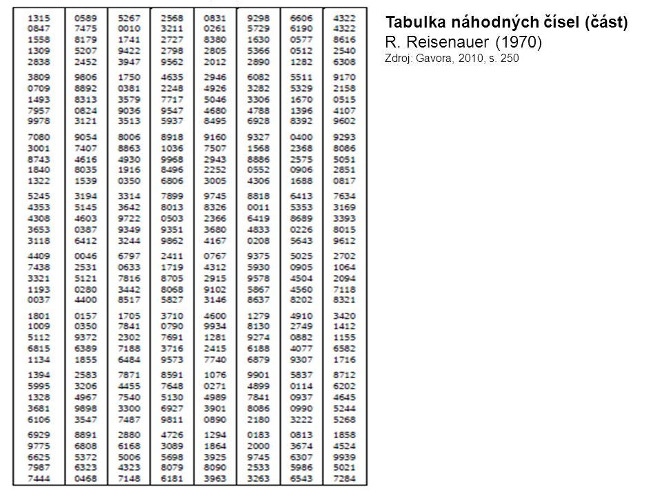 Tabulka náhodných čísel (část) R. Reisenauer (1970)