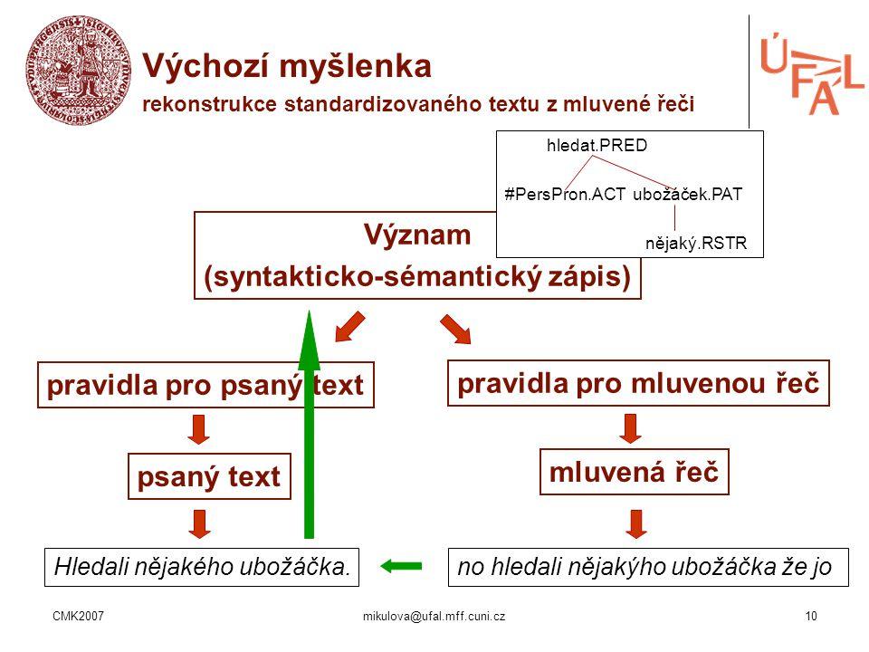 (syntakticko-sémantický zápis)