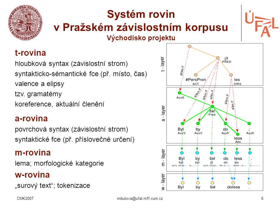 Systém rovin v Pražském závislostním korpusu Východisko projektu