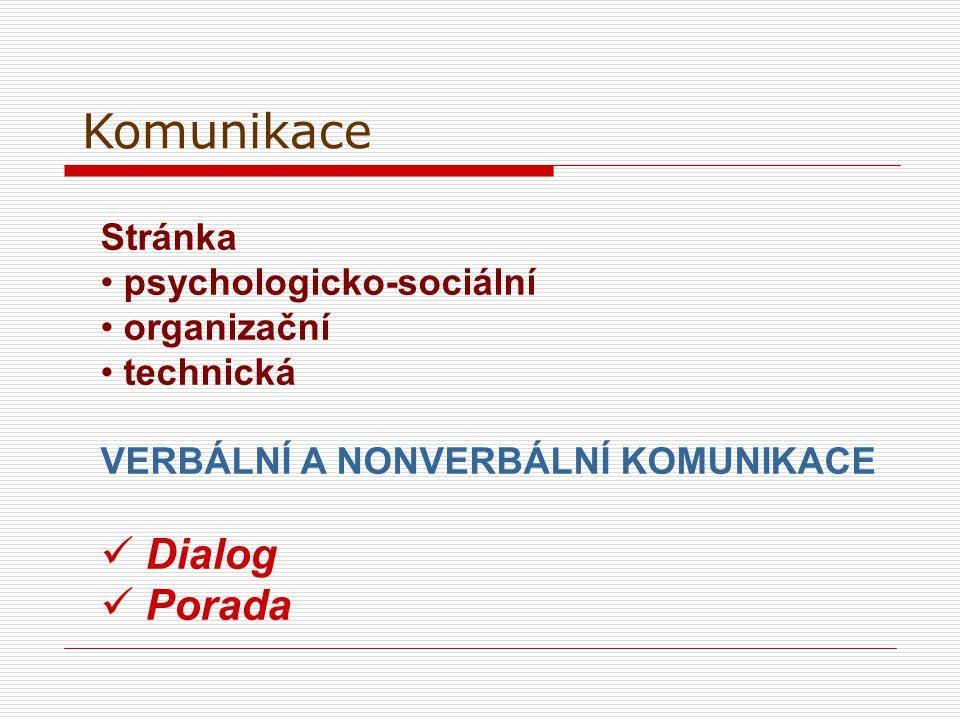 Komunikace Dialog Porada Stránka psychologicko-sociální organizační