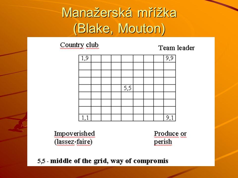 Manažerská mřížka (Blake, Mouton)