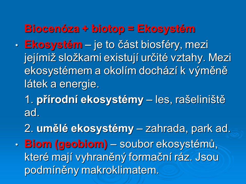 Biocenóza + biotop = Ekosystém