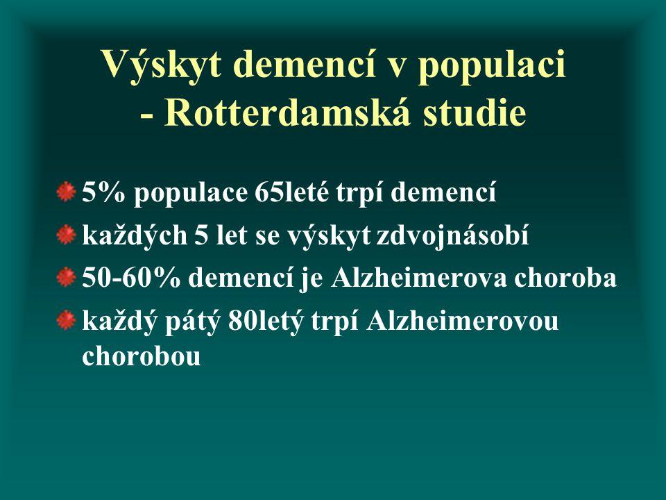 Výskyt demencí v populaci - Rotterdamská studie
