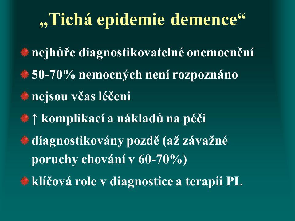 """Tichá epidemie demence"