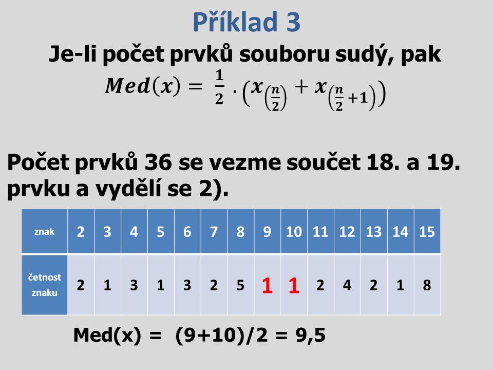Příklad 3 Je-li počet prvků souboru sudý, pak 𝑴𝒆𝒅 𝒙 = 𝟏 𝟐 . 𝒙 𝒏 𝟐 + 𝒙 𝒏 𝟐 +𝟏 Počet prvků 36 se vezme součet 18. a 19. prvku a vydělí se 2).