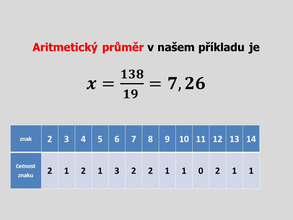 Aritmetický průměr v našem příkladu je