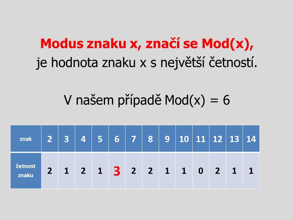 Modus znaku x, značí se Mod(x), je hodnota znaku x s největší četností
