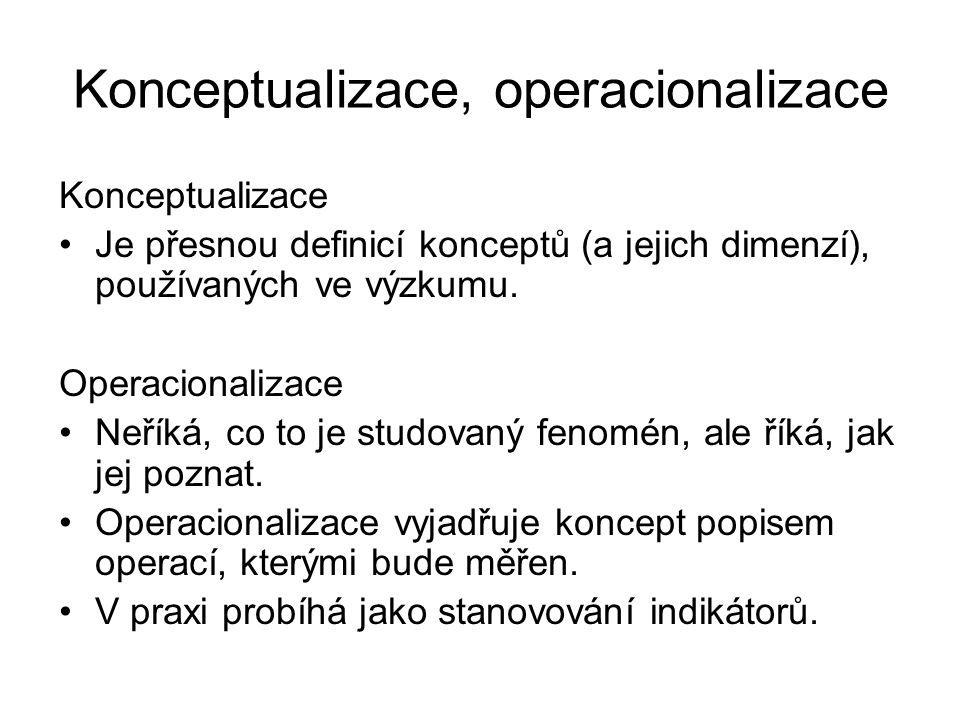 Konceptualizace, operacionalizace