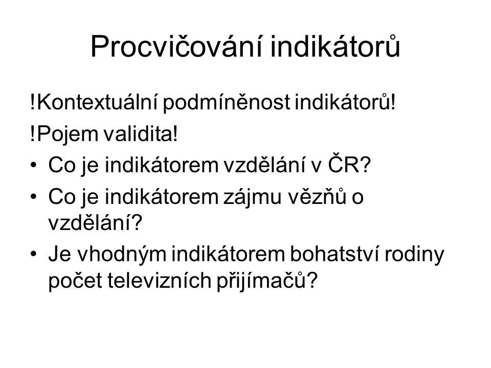 Procvičování indikátorů