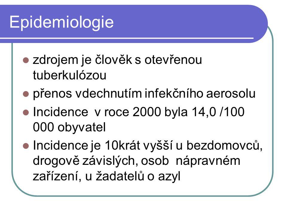 Epidemiologie zdrojem je člověk s otevřenou tuberkulózou