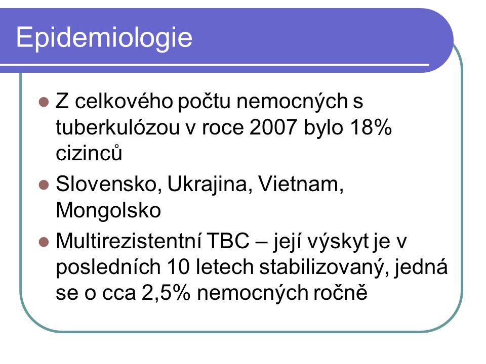 Epidemiologie Z celkového počtu nemocných s tuberkulózou v roce 2007 bylo 18% cizinců. Slovensko, Ukrajina, Vietnam, Mongolsko.