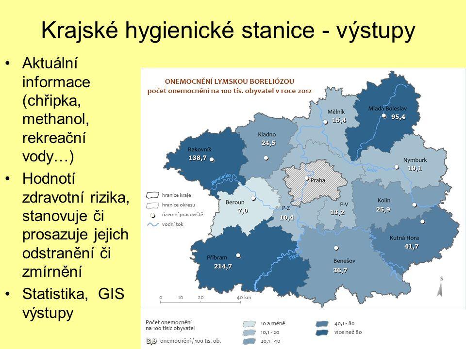 Krajské hygienické stanice - výstupy