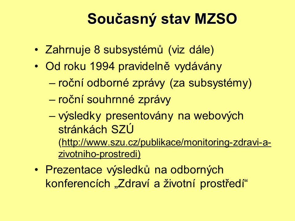 Současný stav MZSO Zahrnuje 8 subsystémů (viz dále)