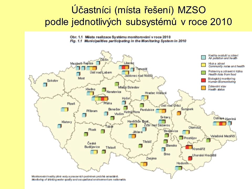 Účastníci (místa řešení) MZSO podle jednotlivých subsystémů v roce 2010