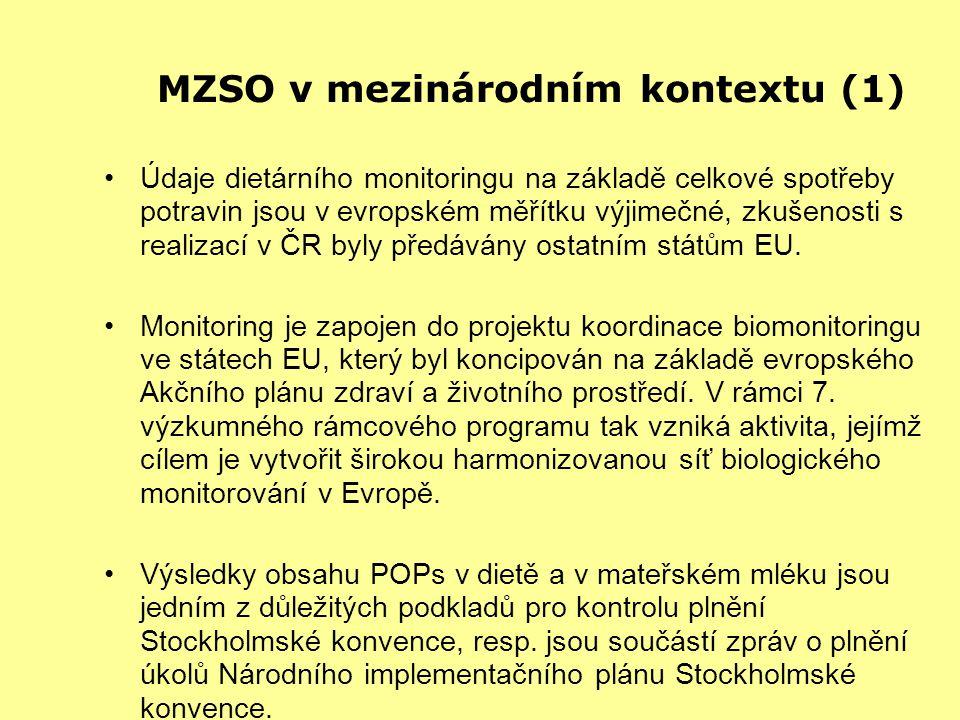 MZSO v mezinárodním kontextu (1)
