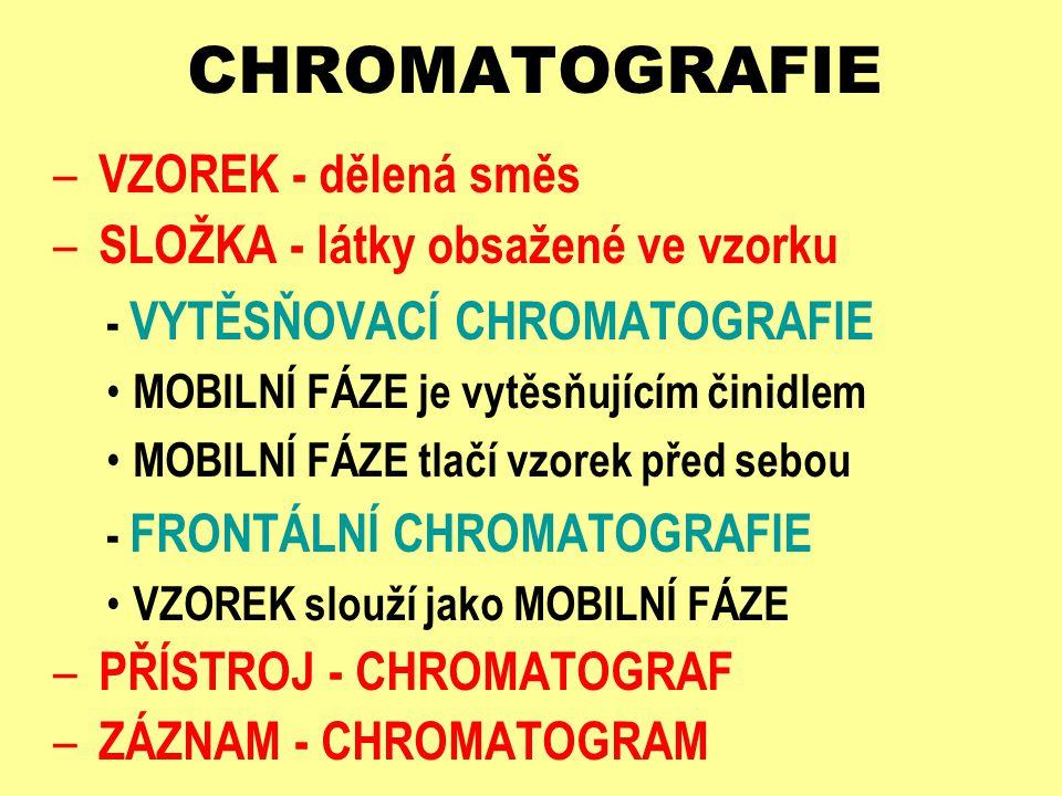 CHROMATOGRAFIE VZOREK - dělená směs SLOŽKA - látky obsažené ve vzorku