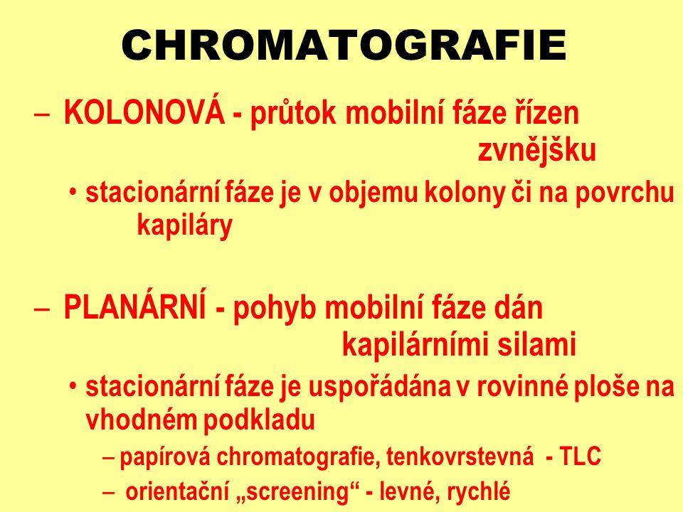 CHROMATOGRAFIE KOLONOVÁ - průtok mobilní fáze řízen zvnějšku