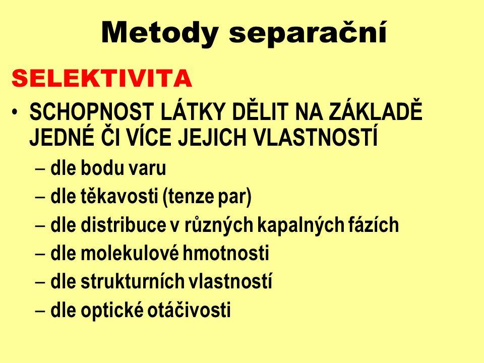 Metody separační SELEKTIVITA
