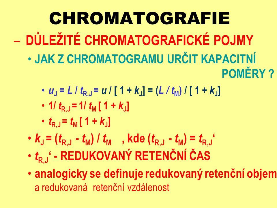 CHROMATOGRAFIE DŮLEŽITÉ CHROMATOGRAFICKÉ POJMY