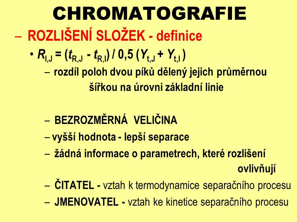 CHROMATOGRAFIE ROZLIŠENÍ SLOŽEK - definice