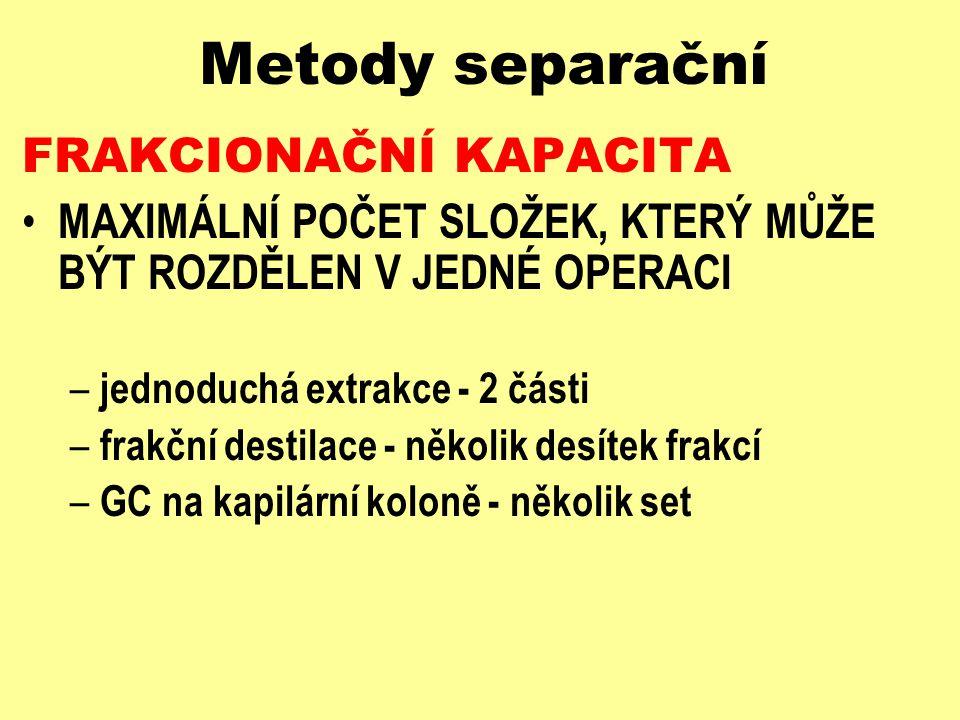 Metody separační FRAKCIONAČNÍ KAPACITA