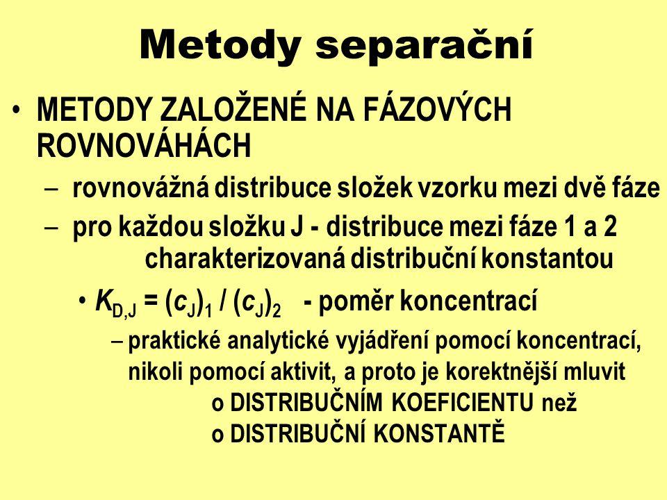 Metody separační METODY ZALOŽENÉ NA FÁZOVÝCH ROVNOVÁHÁCH