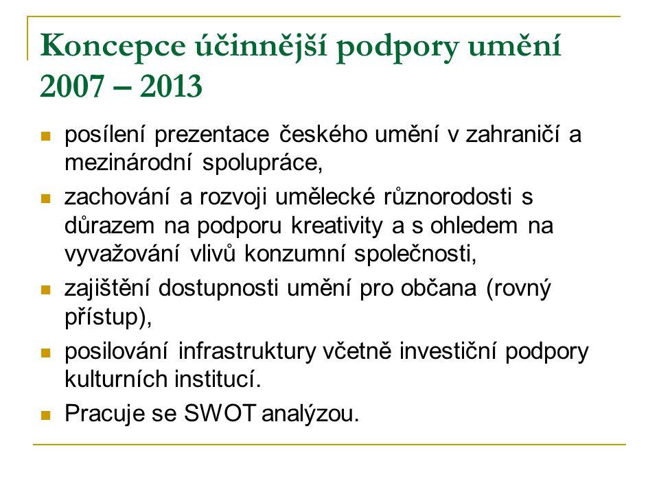 Koncepce účinnější podpory umění 2007 – 2013