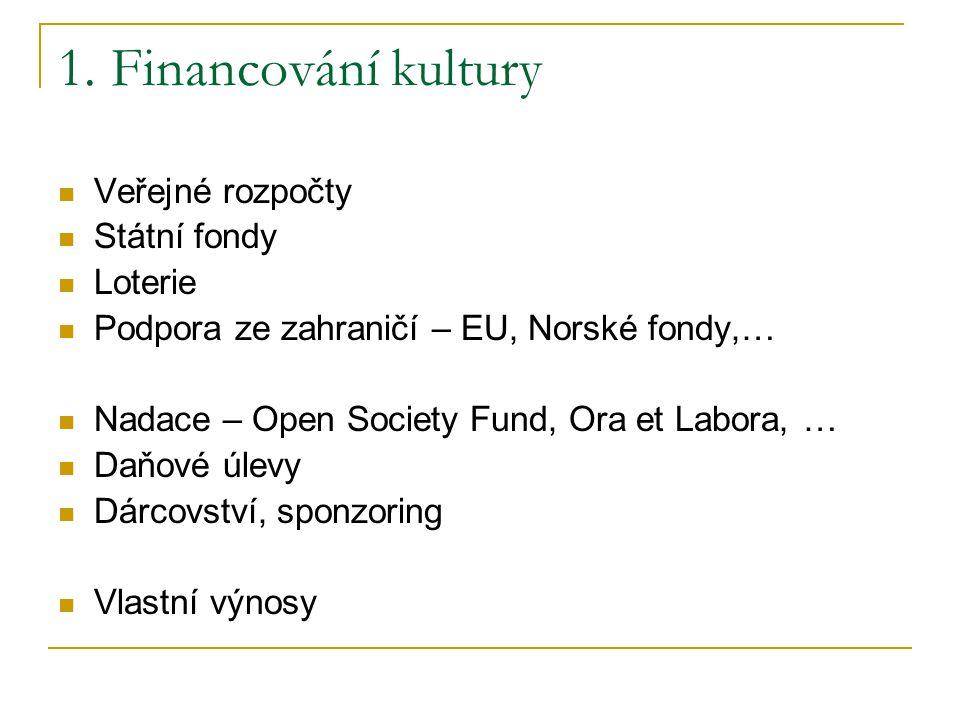 1. Financování kultury Veřejné rozpočty Státní fondy Loterie