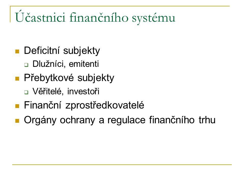 Účastnici finančního systému