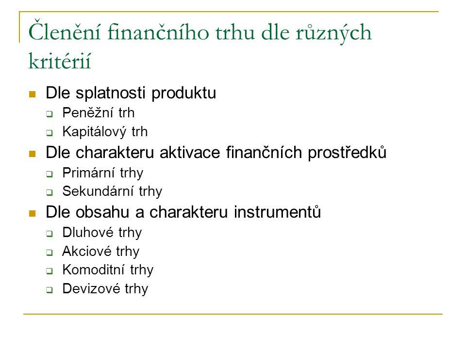 Členění finančního trhu dle různých kritérií