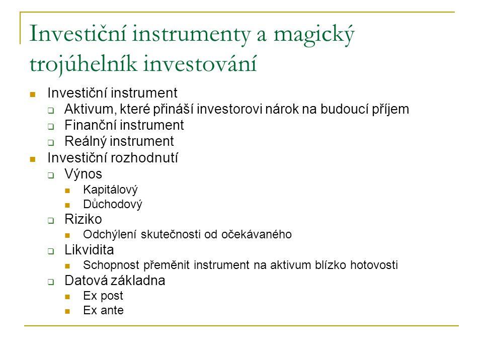 Investiční instrumenty a magický trojúhelník investování