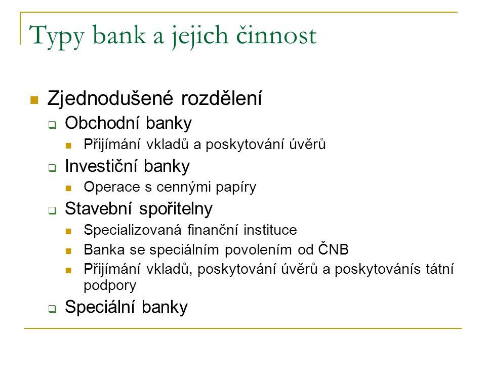 Typy bank a jejich činnost