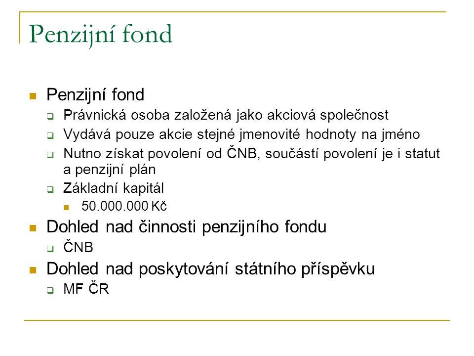 Penzijní fond Penzijní fond Dohled nad činnosti penzijního fondu