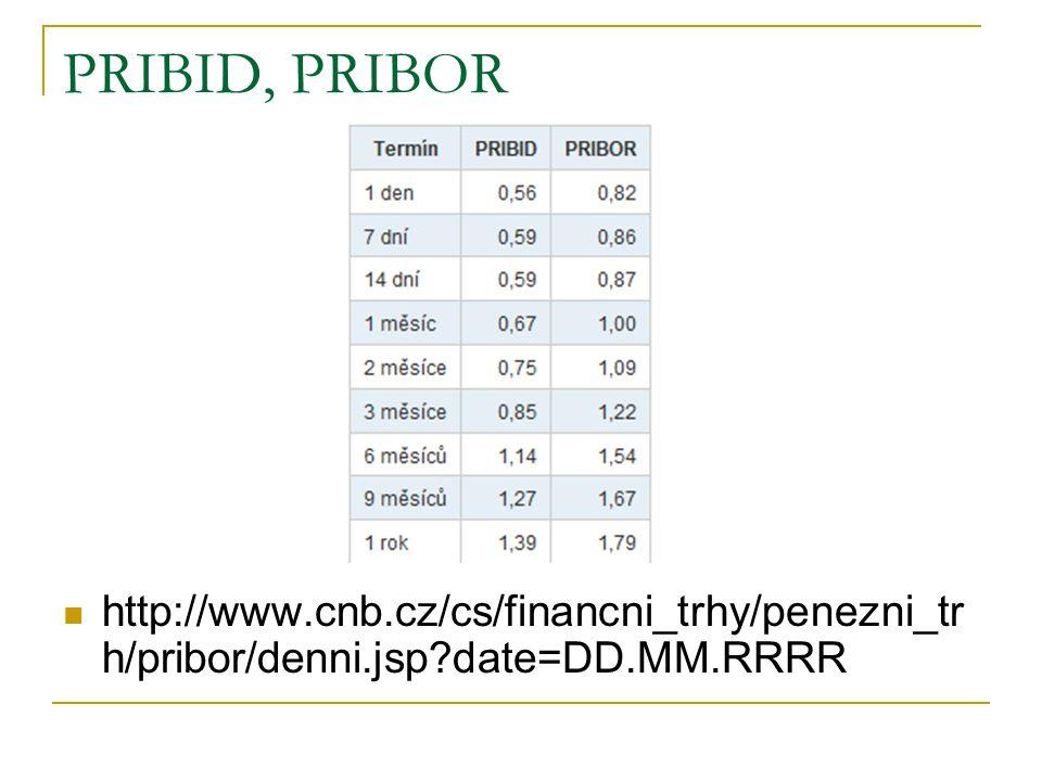 PRIBID, PRIBOR http://www.cnb.cz/cs/financni_trhy/penezni_trh/pribor/denni.jsp date=DD.MM.RRRR