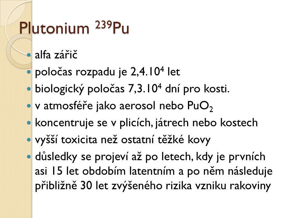 Plutonium 239Pu alfa zářič poločas rozpadu je 2,4.104 let