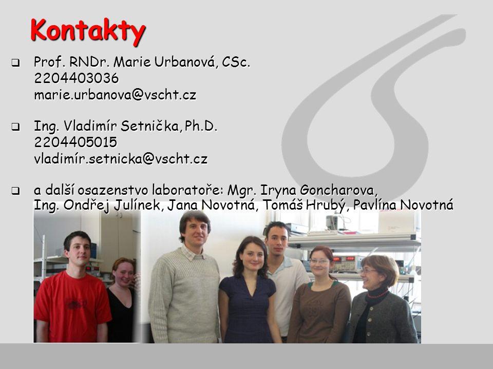 Kontakty Prof. RNDr. Marie Urbanová, CSc. 2204403036