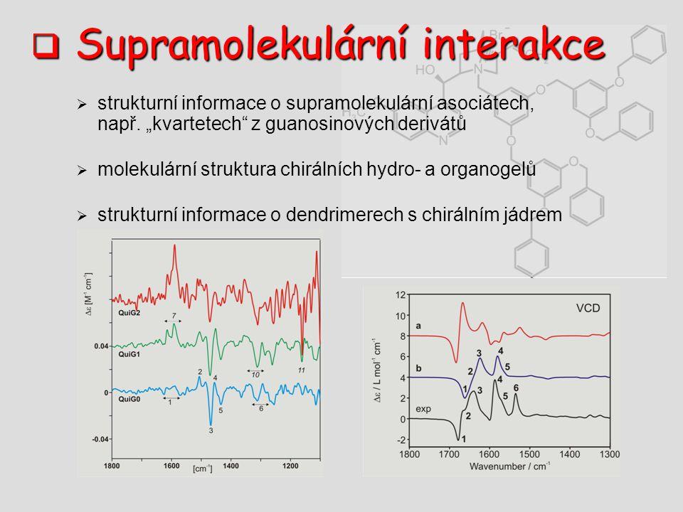 Supramolekulární interakce