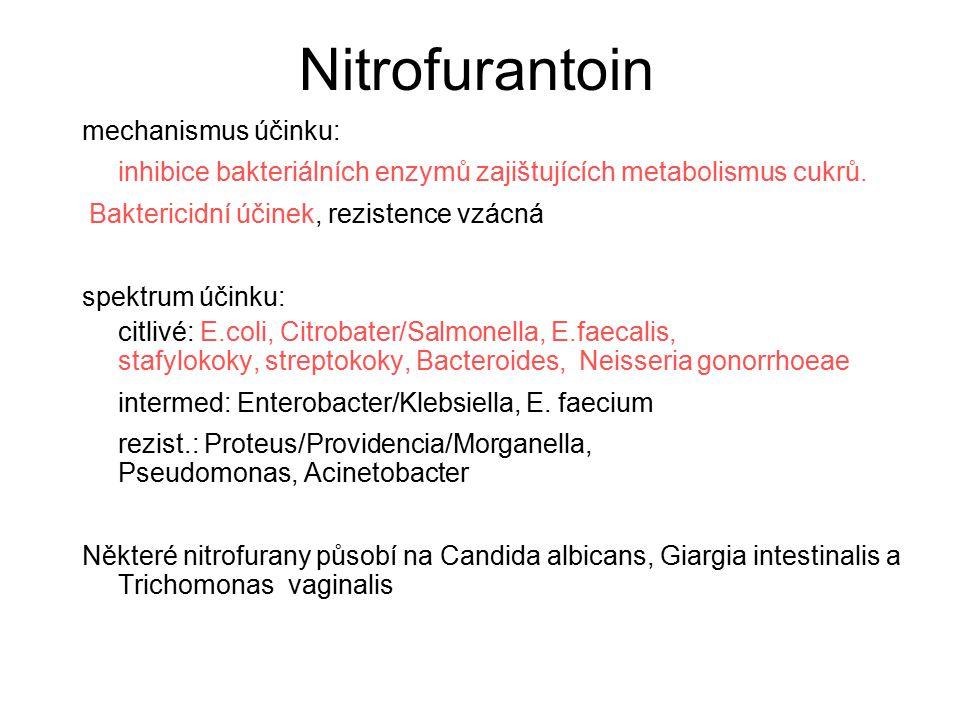 Nitrofurantoin mechanismus účinku: