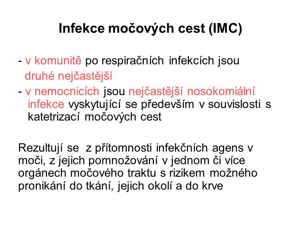 Infekce močových cest (IMC)