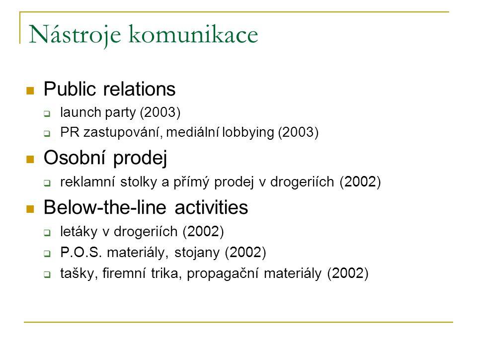 Nástroje komunikace Public relations Osobní prodej