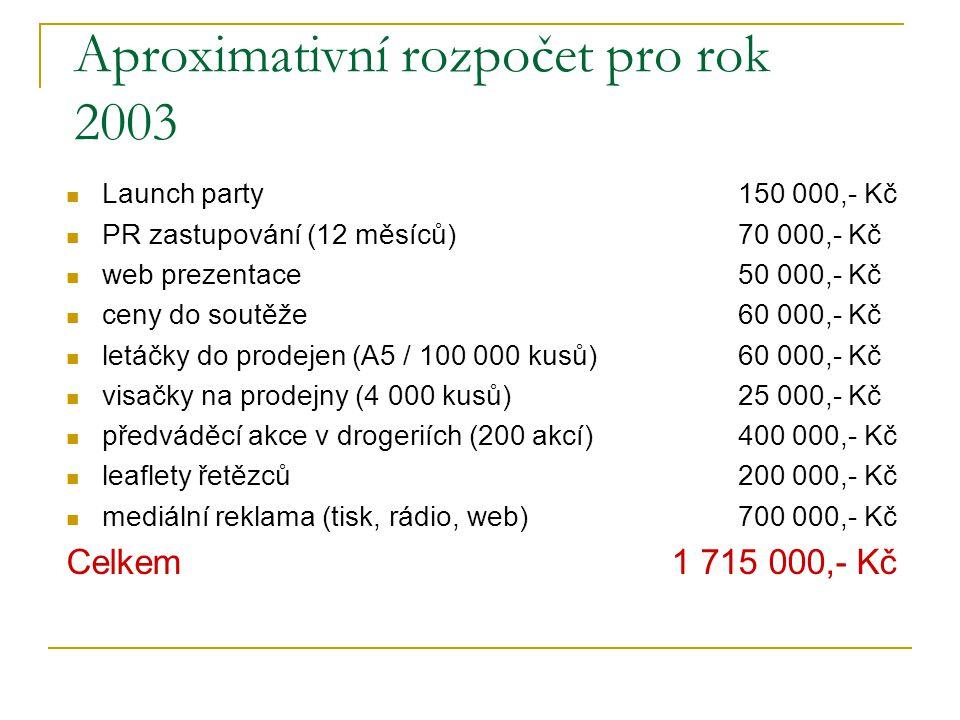 Aproximativní rozpočet pro rok 2003