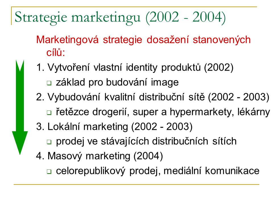 Strategie marketingu (2002 - 2004)