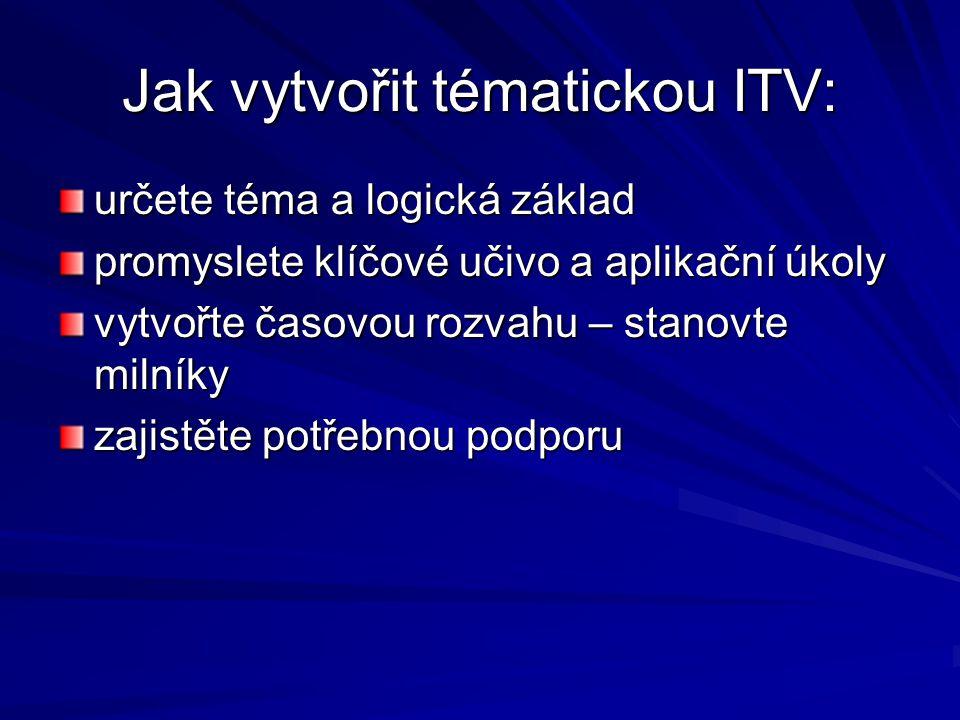 Jak vytvořit tématickou ITV: