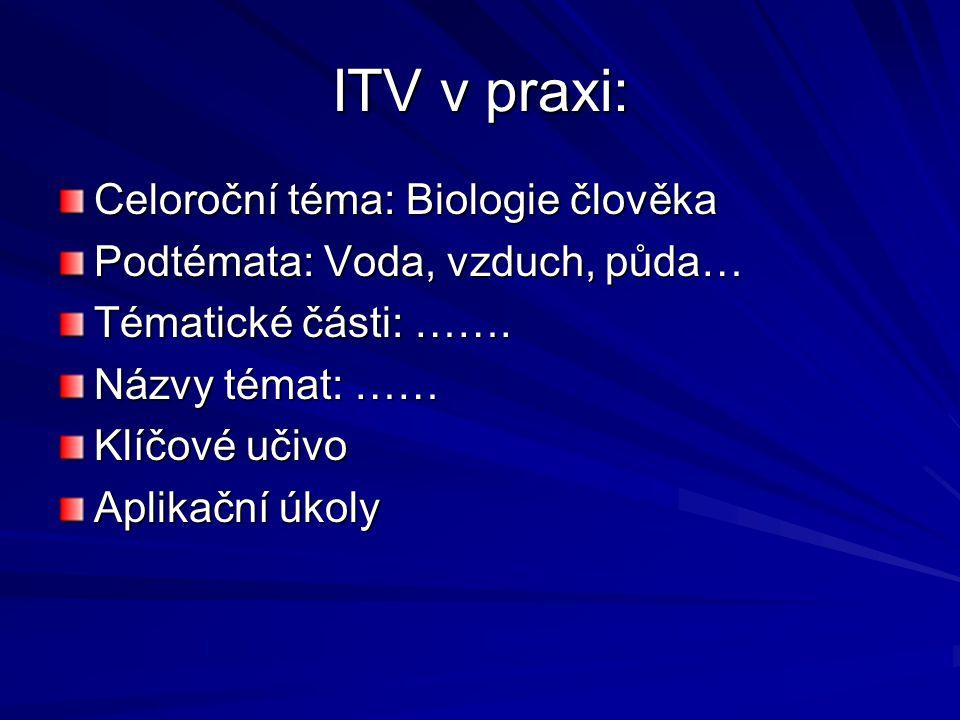 ITV v praxi: Celoroční téma: Biologie člověka