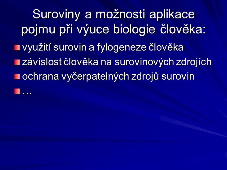 Suroviny a možnosti aplikace pojmu při výuce biologie člověka: